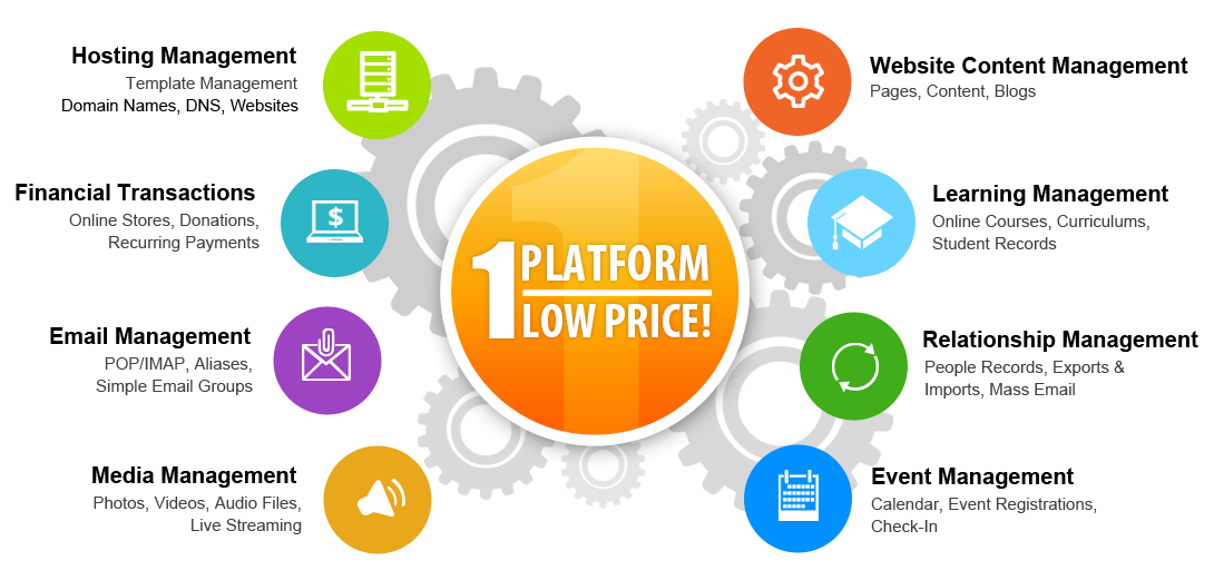 One Platform - One Low Price
